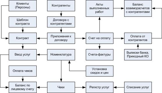 КРАФТ-Фитнес